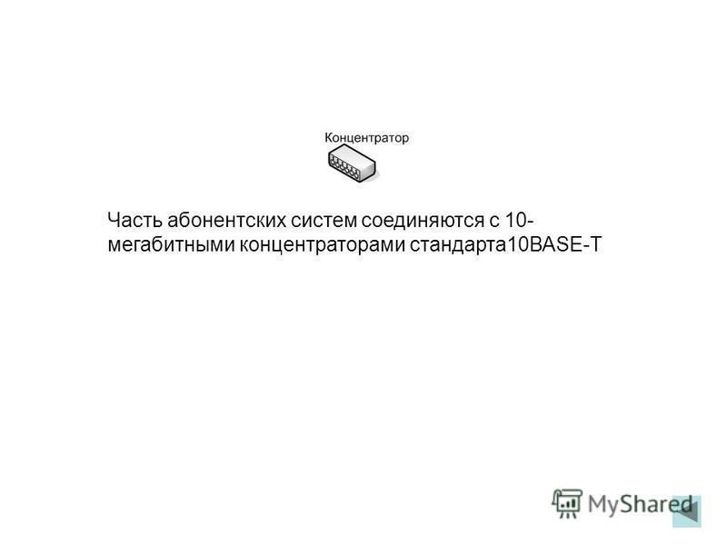 Часть абонентских систем соединяются с 10- мегабитными концентраторами стандарта 10BASE-T