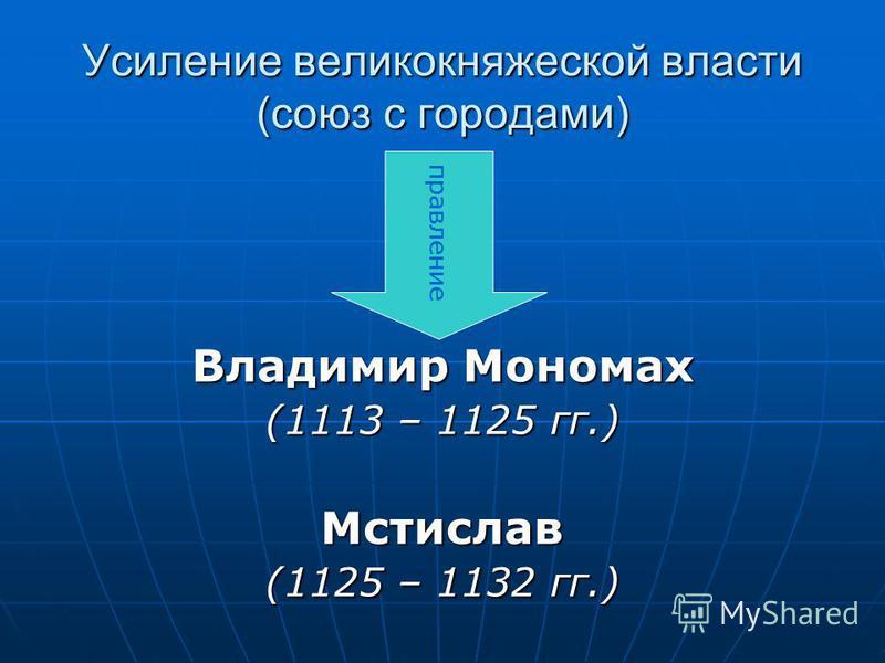 Усиление великокняжеской власти (союз с городами) Владимир Мономах (1113 – 1125 гг.) Мстислав (1125 – 1132 гг.) правление