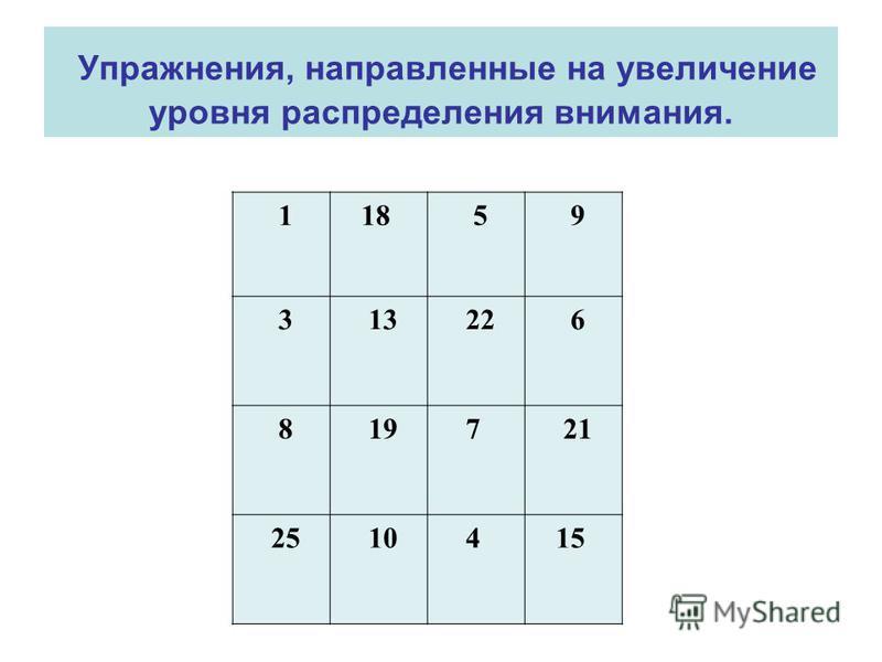 Упражнения, направленные на увеличение уровня распределения внимания. 1 18 5 9 3 13 22 6 8 19 7 21 25 10 4 15