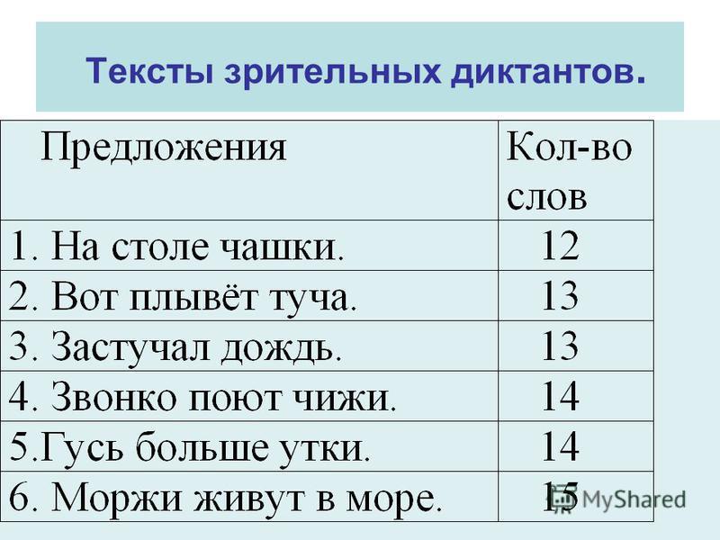 Тексты зрительных диктантов.