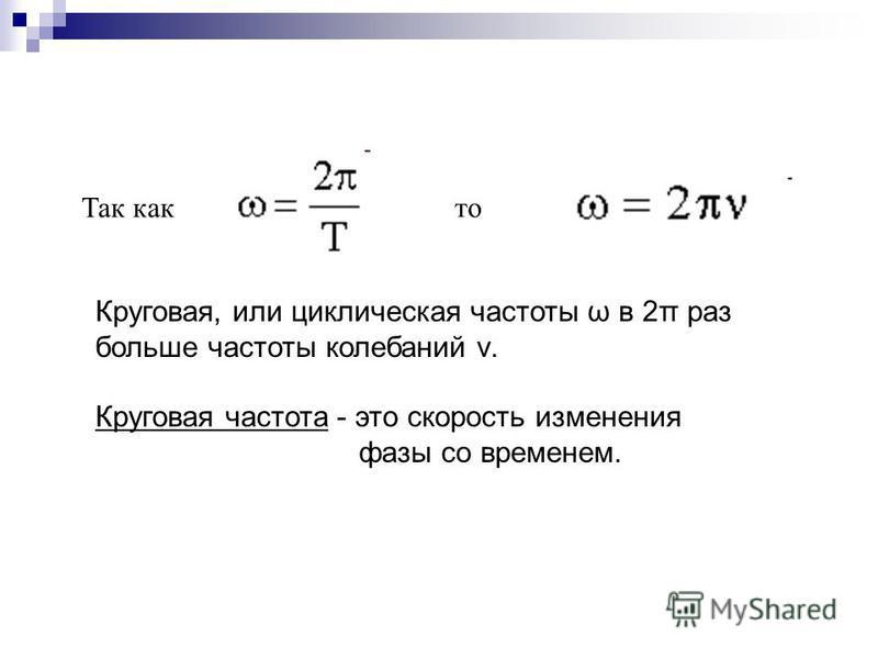 Так как то Круговая, или циклическая частоты ω в 2π раз больше частоты колебаний ν. Круговая частота - это скорость изменения фазы со временем.