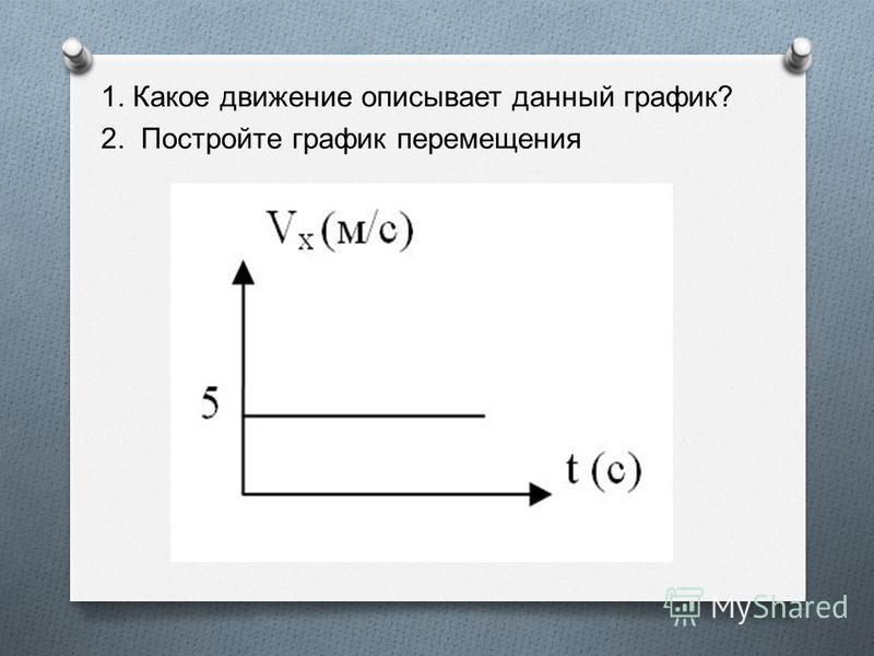 1. Какое движение описывает данный график ? 2. Постройте график перемещения