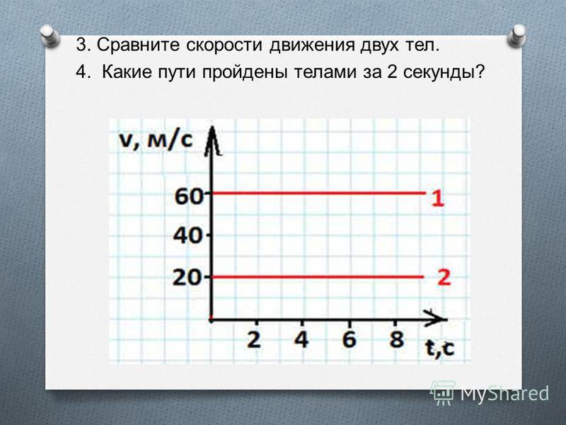 3. Сравните скорости движения двух тел. 4. Какие пути пройдены телами за 2 секунды ?