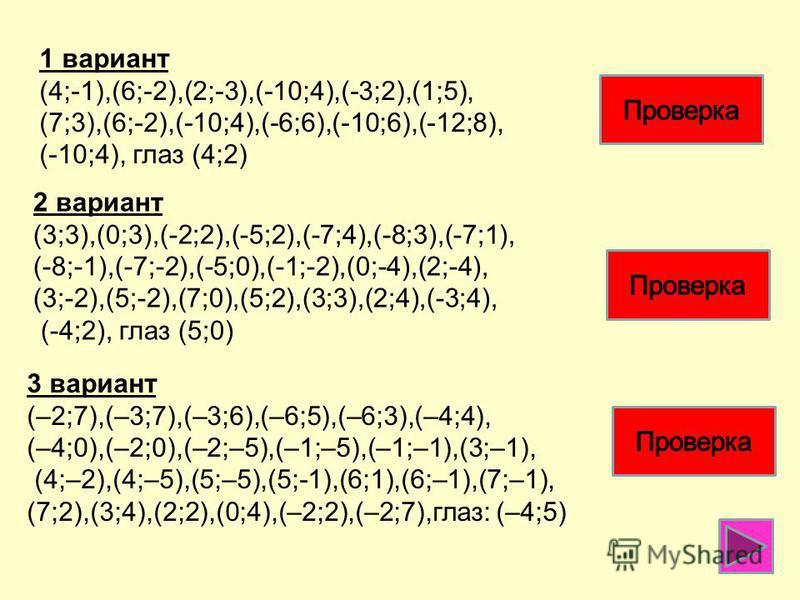 1 вариант (4;-1),(6;-2),(2;-3),(-10;4),(-3;2),(1;5), (7;3),(6;-2),(-10;4),(-6;6),(-10;6),(-12;8), (-10;4), глаз (4;2) 3 вариант (–2;7),(–3;7),(–3;6),(–6;5),(–6;3),(–4;4), (–4;0),(–2;0),(–2;–5),(–1;–5),(–1;–1),(3;–1), (4;–2),(4;–5),(5;–5),(5;-1),(6;1)