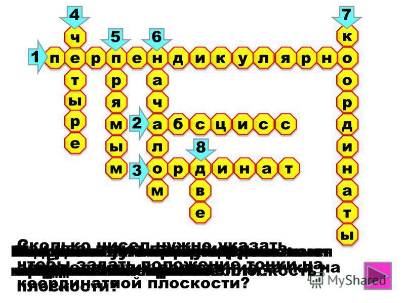 п п е е р р п п е е н н д д и и к к у у л л ы ы т т ч ч о о н н р р я я ы ы м м я я р р е е р р м м и и ц ц с с б б м м о о л л а а ч ч а а т т а а н н и и д д р р с с с с е е в в т т ы ы а а н н и и д д р р о о к к 4 56 7 8 1 2 3 Как располагаются к