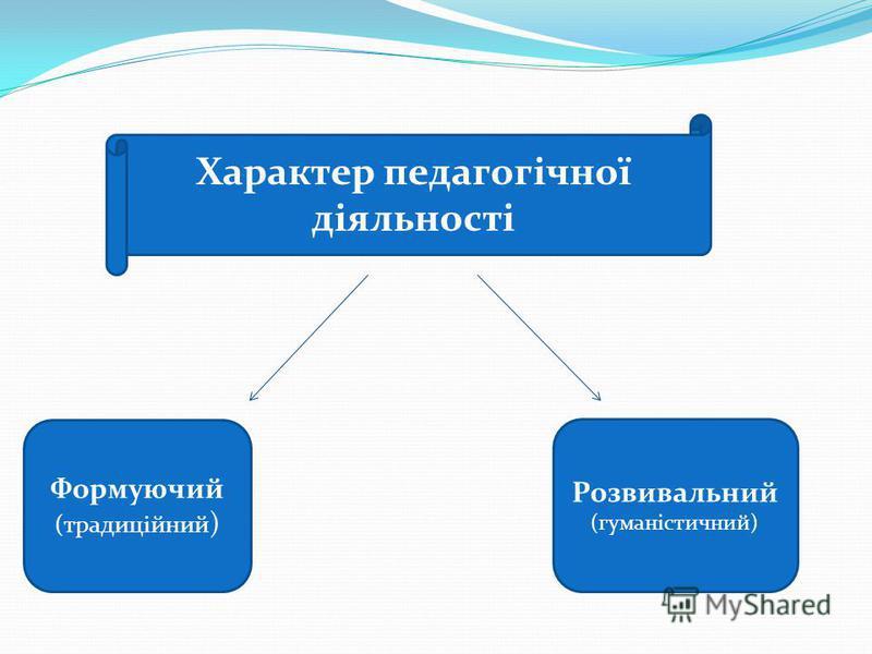 Характер педагогічної діяльності Формуючий (традиційний ) Розвивальний (гуманістичний)