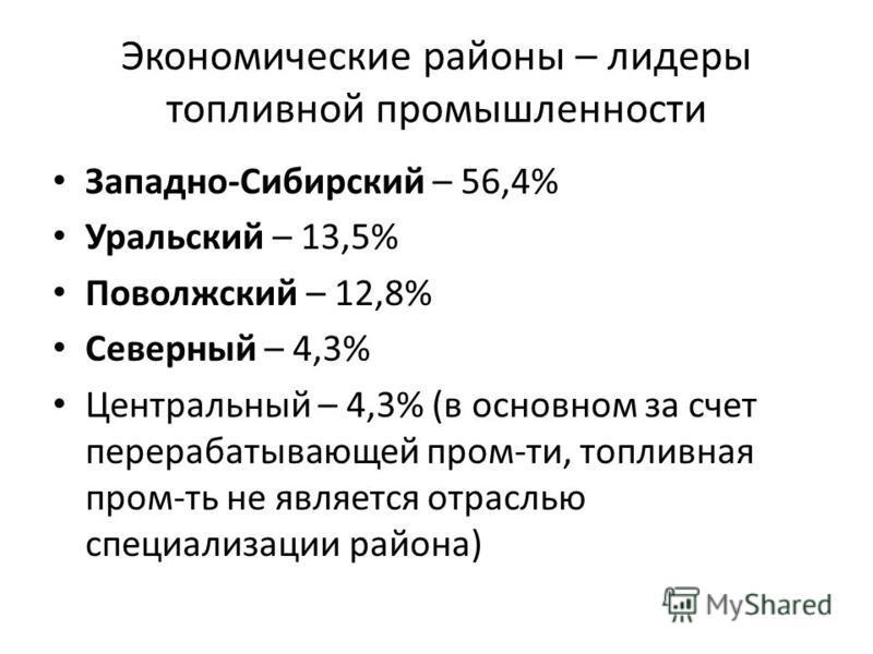Экономические районы – лидеры топливной промышленности Западно-Сибирский – 56,4% Уральский – 13,5% Поволжский – 12,8% Северный – 4,3% Центральный – 4,3% (в основном за счет перерабатывающей пром-ти, топливная промыть не является отраслью специализаци