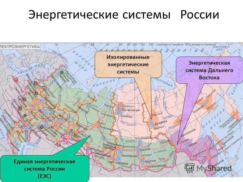 Энергетические системы России Единая энергетическая система России (ЕЭС) Энергетическая система Дальнего Востока Изолированные энергетические системы