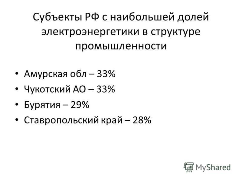 Субъекты РФ с наибольшей долей электроэнергетики в структуре промышленности Амурская обл – 33% Чукотский АО – 33% Бурятия – 29% Ставропольский край – 28%