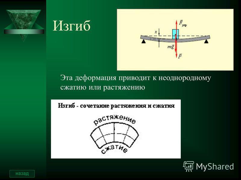 Деформацию растяжения (сжатия) характеризуют абсолютным удлинением и относительным удлинением Растяжение (сжатие) растяжение сжатие детали балки