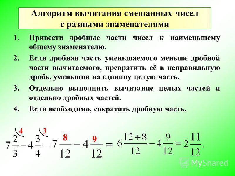 Алгоритм вычитания смешанных чисел с разными знаменателями 1. Привести дробные части чисел к наименьшему общему знаменателю. 2. Если дробная часть уменьшаемого меньше дробной части вычитаемого, превратить её в неправильную дробь, уменьшив на единицу