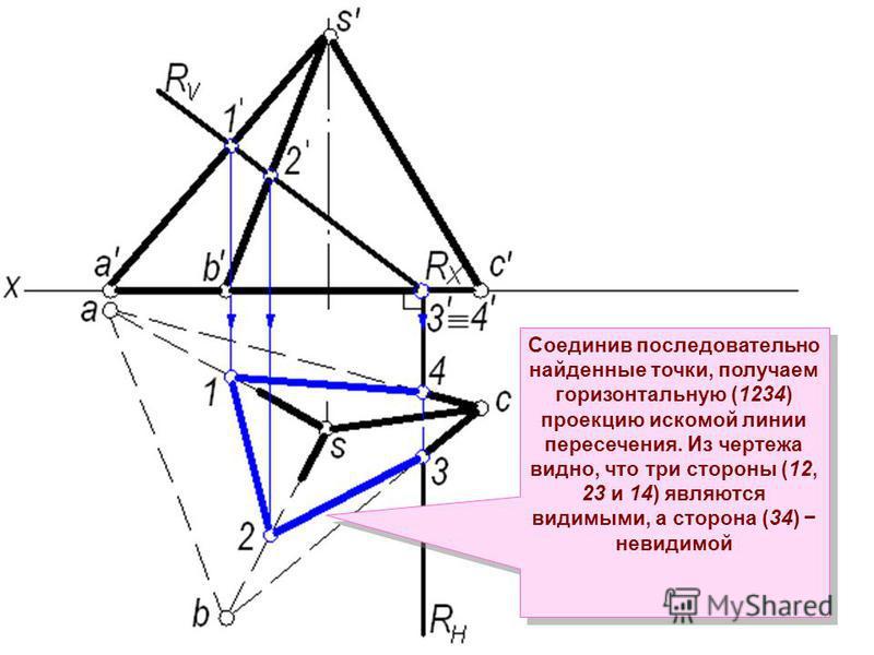 Соединив последовательно найденные точки, получаем горизонтальную (1234) проекцию искомой линии пересечения. Из чертежа видно, что три стороны (12, 23 и 14) являются видимыми, а сторона (34) невидимой