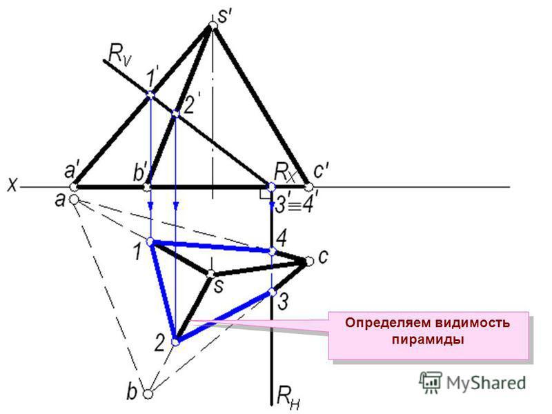 Определяем видимость пирамиды