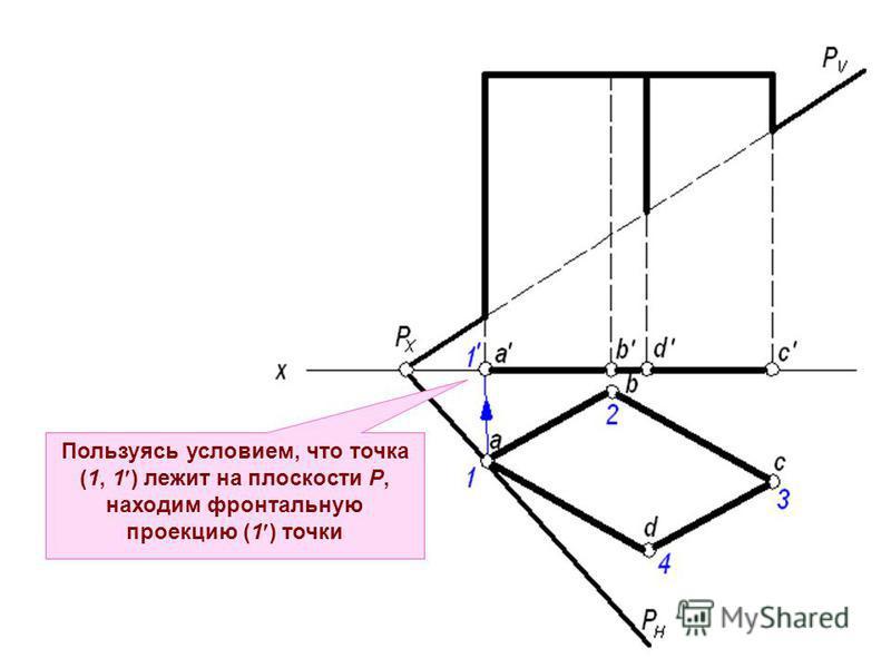 Пользуясь условием, что точка (1, 1 ) лежит на плоскости Р, находим фронтальную проекцию (1 ) точки