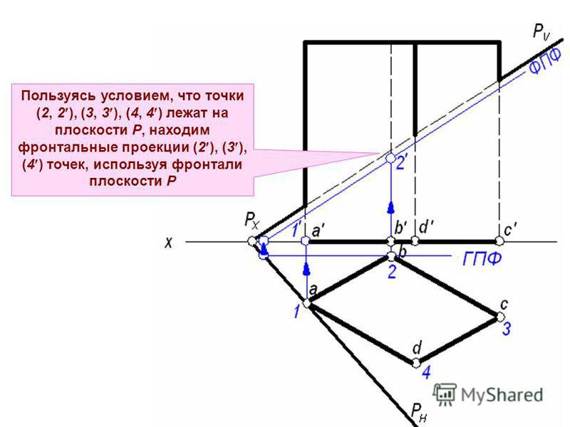 Пользуясь условием, что точки (2, 2 ), (3, 3 ), (4, 4 ) лежат на плоскости Р, находим фронтальные проекции (2 ), (3 ), (4 ) точек, используя фронтали плоскости Р
