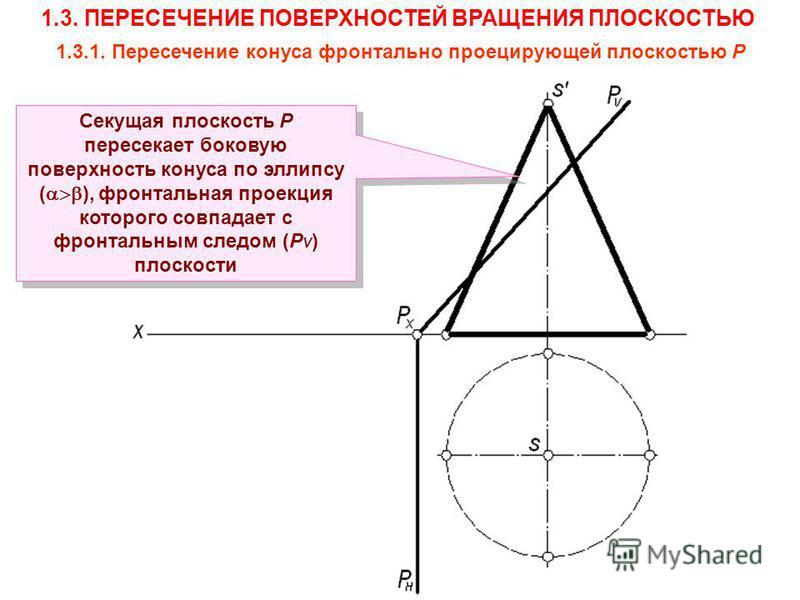 1.3.1. Пересечение конуса фронтально проецирующей плоскостью Р Секущая плоскость Р пересекает боковую поверхность конуса по эллипсу ( ), фронтальная проекция которого совпадает с фронтальным следом (Р V ) плоскости 1.3. ПЕРЕСЕЧЕНИЕ ПОВЕРХНОСТЕЙ ВРАЩЕ