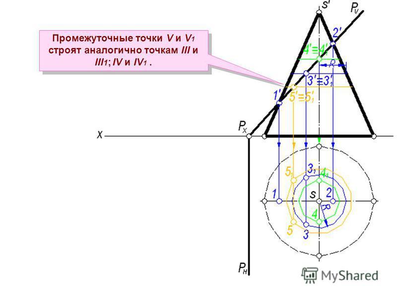 Промежуточные точки V и V 1 строят аналогично точкам III и III 1 ; IV и IV 1.