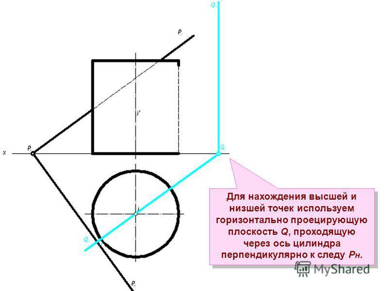 Для нахождения высшей и низшей точек используем горизонтально проецирующую плоскость Q, проходящую через ось цилиндра перпендикулярно к следу Р н.