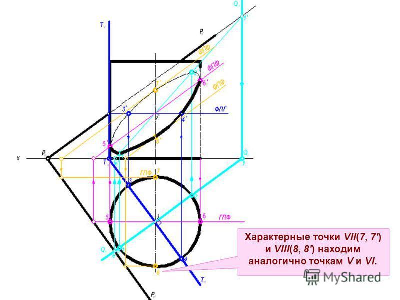 Характерные точки VII(7, 7) и VIII(8, 8) находим аналогично точкам V и VI.
