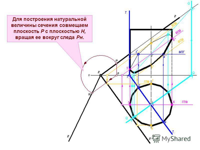Для построения натуральной величины сечения совмещаем плоскость Р с плоскостью Н, вращая ее вокруг следа Рн.