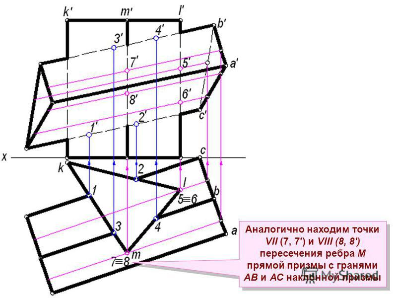 Аналогично находим точки VII (7, 7) и VIII (8, 8) пересечения ребра M прямой призмы с гранями АВ и АС наклонной призмы Аналогично находим точки VII (7, 7) и VIII (8, 8) пересечения ребра M прямой призмы с гранями АВ и АС наклонной призмы