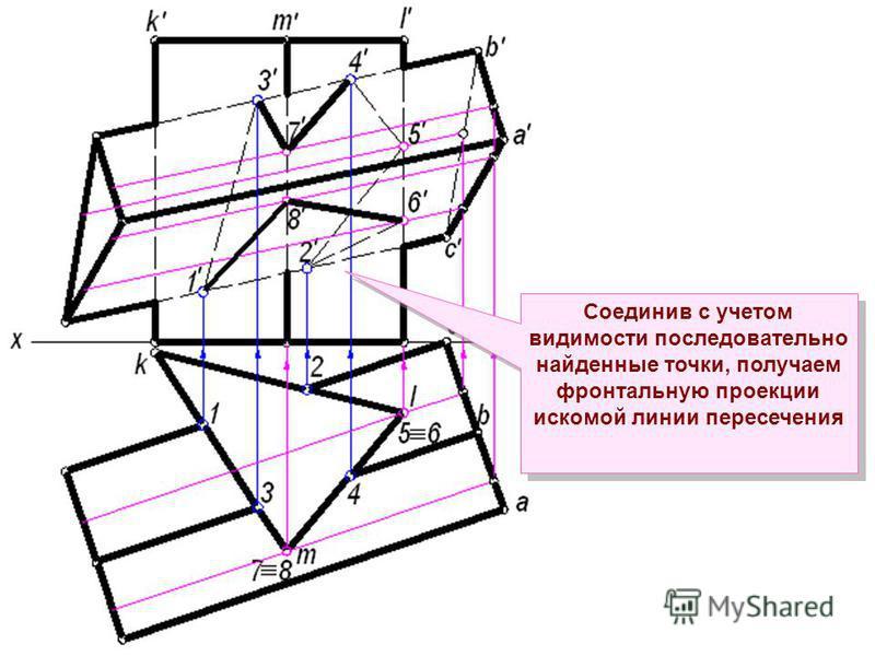 Соединив с учетом видимости последовательно найденные точки, получаем фронтальную проекции искомой линии пересечения