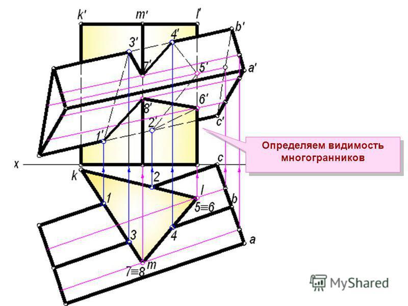 Определяем видимость многогранников
