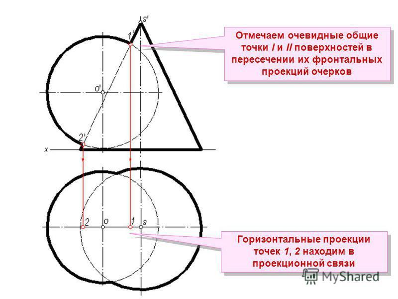 Отмечаем очевидные общие точки I и II поверхностей в пересечении их фронтальных проекций очерков Горизонтальные проекции точек 1, 2 находим в проекционной связи