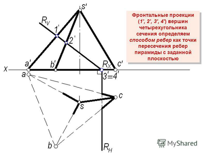 Фронтальные проекции (1, 2, 3, 4) вершин четырехугольника сечения определяем способом ребер как точки пересечения ребер пирамиды с заданной плоскостью