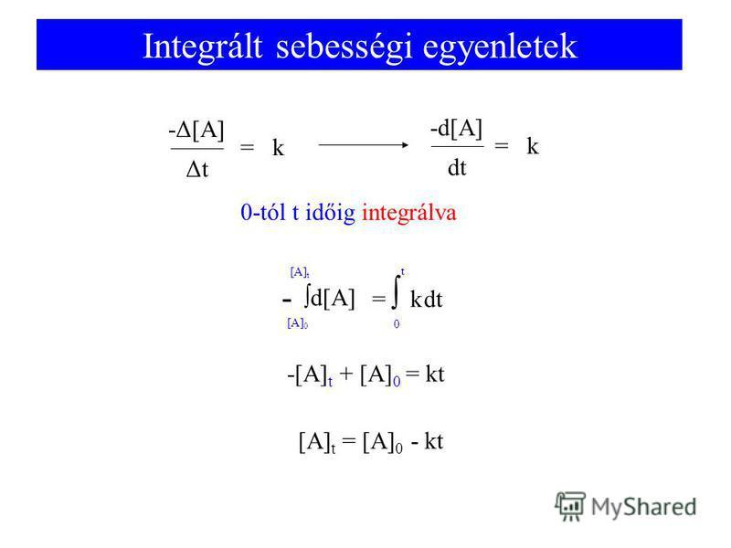 Integrált sebességi egyenletek - dt= k d[A] [A] 0 [A] t 0 t -[A] t + [A] 0 = kt [A] t = [A] 0 - kt ΔtΔt -Δ[A] dt = k -d[A] = k 0-tól t időig integrálva