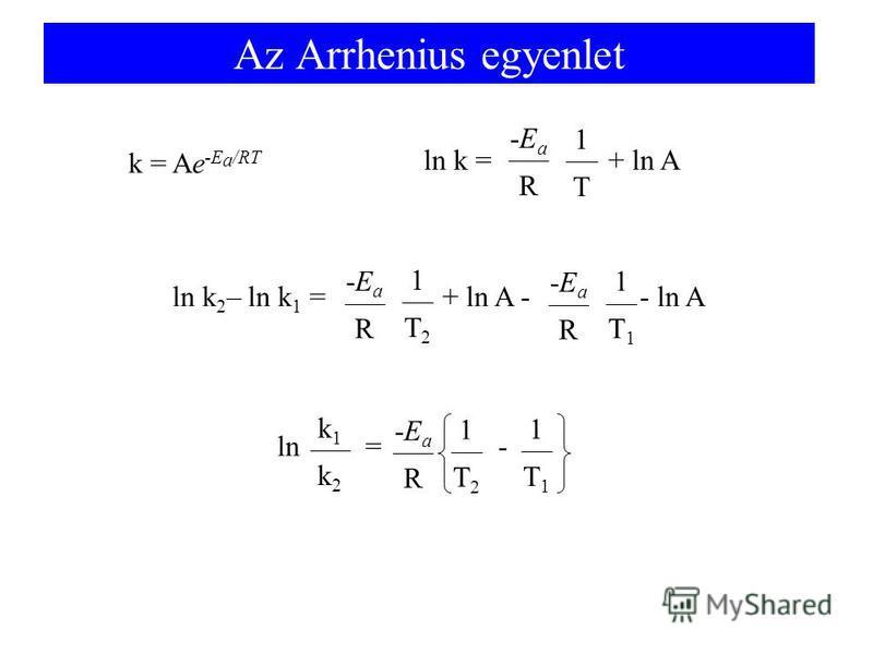 Az Arrhenius egyenlet k = Ae -E a /RT ln k = + ln A R -Ea-Ea T 1 ln k 2 – ln k 1 = + ln A - - ln A R -Ea-Ea T2T2 1 R -Ea-Ea T1T1 1 ln = - R -Ea-Ea T2T2 1 k2k2 k1k1 T1T1 1