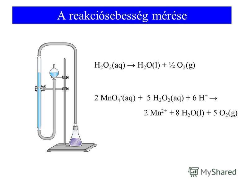 A reakciósebesség mérése H 2 O 2 (aq) H 2 O(l) + ½ O 2 (g) 2 MnO 4 - (aq) + 5 H 2 O 2 (aq) + 6 H + 2 Mn 2+ + 8 H 2 O(l) + 5 O 2 (g)