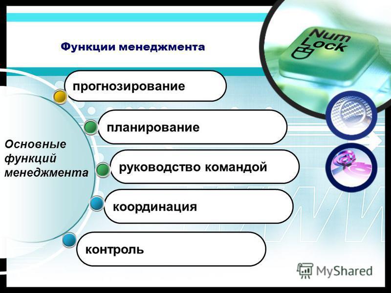 координация планирование прогнозирование Основные функций менеджмента руководство командой контроль Функции менеджмента