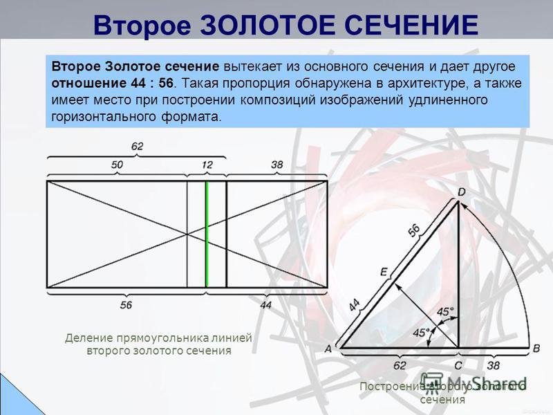 Второе ЗОЛОТОЕ СЕЧЕНИЕ Второе Золотое сечение вытекает из основного сечения и дает другое отношение 44 : 56. Такая пропорция обнаружена в архитектуре, а также имеет место при построении композиций изображений удлиненного горизонтального формата. Пост