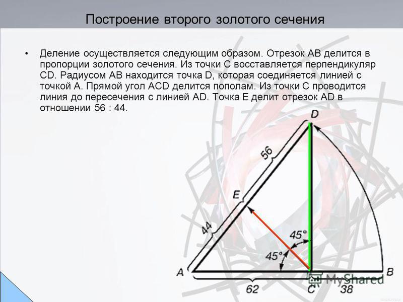 Построение второго золотого сечения Деление осуществляется следующим образом. Отрезок АВ делится в пропорции золотого сечения. Из точки С восставляется перпендикуляр СD. Радиусом АВ находится точка D, которая соединяется линией с точкой А. Прямой уго