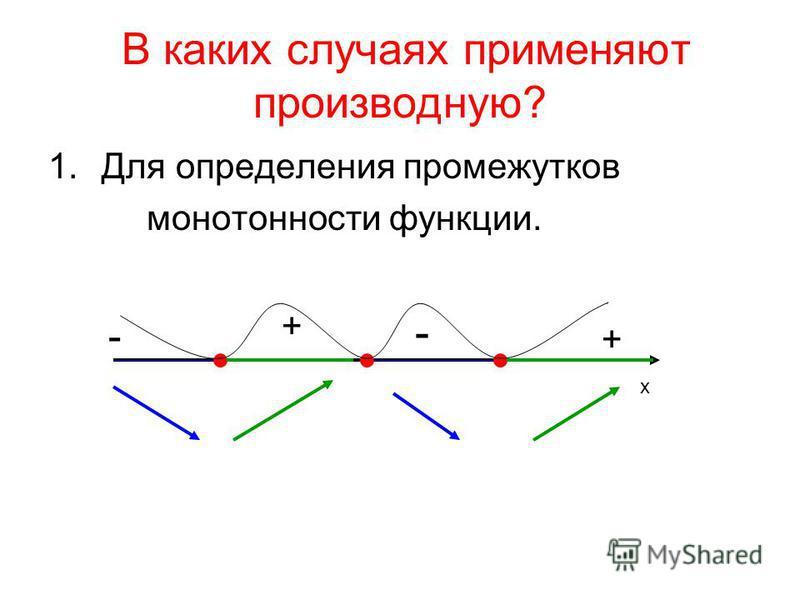 В каких случаях применяют производную? 1. Для определения промежутков монотонности функции. х + - + -