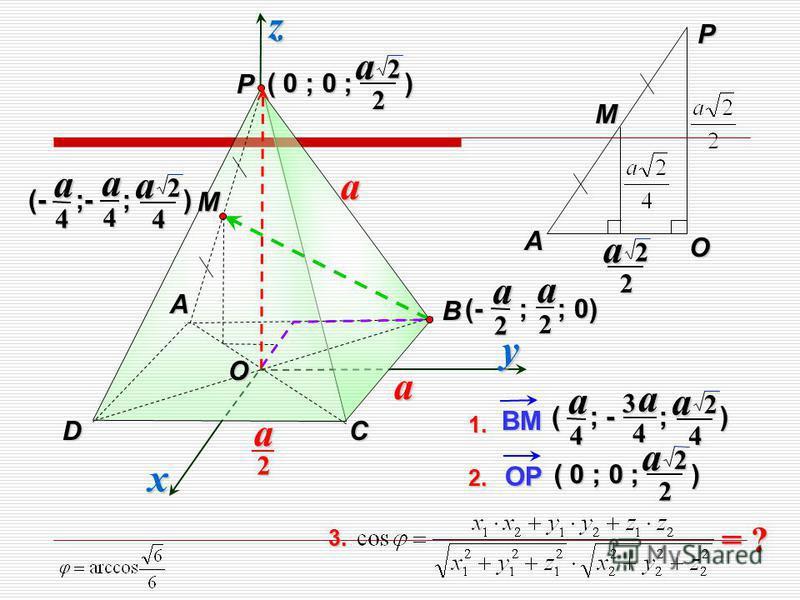 y z x P CD A B M a a (- ; ; 0) a 2a2 2 2a ( 0 ; 0 ; ) 2 2a a2 (- ;- ; ) a 4a4 4 2 a O A OP M BM1. OP2. 3. ( 0 ; 0 ; ) 2 2a ( ; - ; ) a 4a4 4 2 a 3 = ?