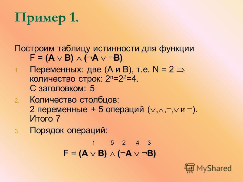 Пример 1. Построим таблицу истинности для функции F = (А В) ( ¬ A ¬ B) 1. Переменных: две (А и В), т.е. N = 2 количество строк: 2 n =2 2 =4. С заголовком: 5 2. Количество столбцов: 2 переменные + 5 операций (,, ¬, и ¬ ). Итого 7 3. Порядок операций: