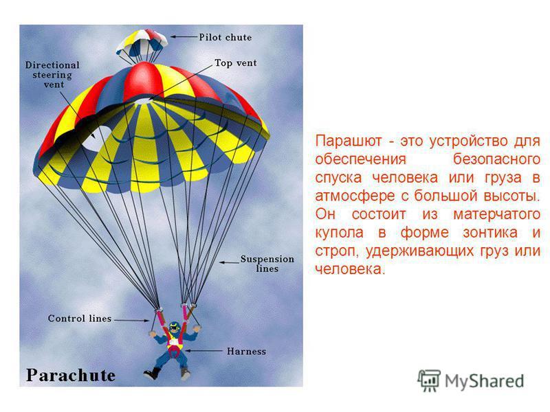 За всю историю развития авиации случалось очень много катастроф и крушений, особенно при испытании новых аппаратов. Для того чтобы снизить гибель людей, был изобретён парашют.