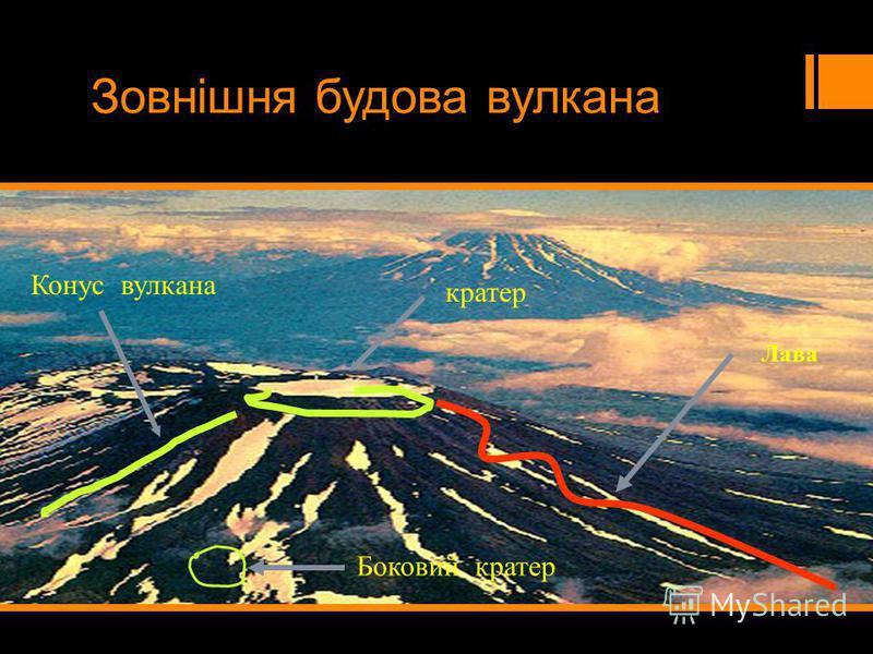 кратер Конус вулкана Боковий кратер Лава Зовнішня будова вулкана