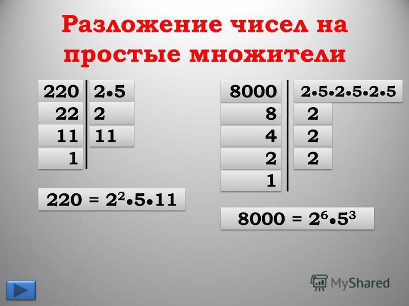 Разложение чисел на простые множители 220 2 5 11 2 2 22 1 1 11 220 = 2 2 5 11 8000 = 2 6 5 3 1 1 2 2 2 2 2 2 4 4 2 2 8 8 2 5 2 5 2 5 8000