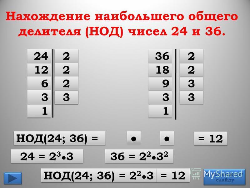= 12 3 3 2 2 2 2 Нахождение наибольшего общего делителя (НОД) чисел 24 и 36. 12 2 2 3 3 2 2 6 6 1 1 3 3 НОД(24; 36) = НОД(24; 36) = 2 2 3 24 2 2 1 1 3 3 3 3 3 3 9 9 2 2 18 2 2 36 = 12 24 = 2 3 3 36 = 2 2 3 2 К последнему слайду К последнему слайду