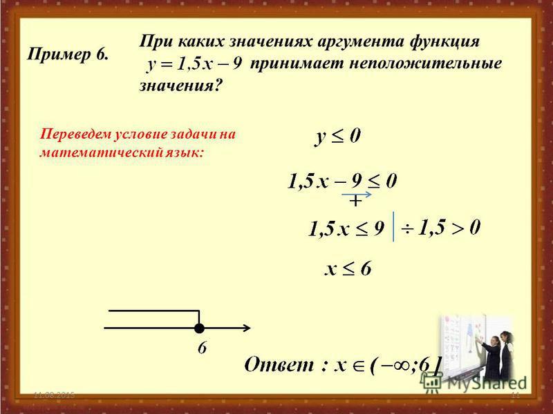 11.08.201511 Пример 6. При каких значениях аргумента функция принимает неположительные значения? Переведем условие задачи на математический язык: