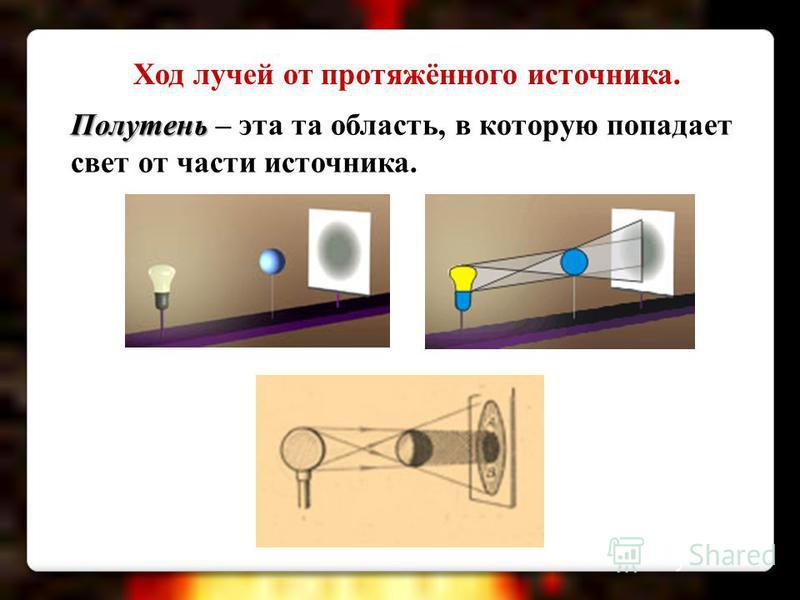 Полутень Полутень – эта та область, в которую попадает свет от части источника. Ход лучей от протяжённого источника.