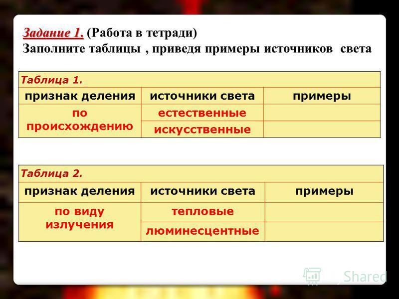 Таблица 1. признак деления источники света примеры по происхождению естественные искусственные Таблица 2. признак деления источники света примеры по виду излучения тепловые люминесцентные Задание 1. Задание 1. (Работа в тетради) Заполните таблицы, пр