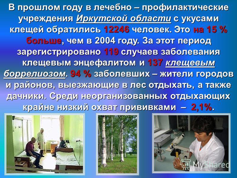 В прошлом году в лечебно – профилактические учреждения Иркутской области с укусами клещей обратились 12246 человек. Это на 15 % больше, чем в 2004 году. За этот период зарегистрировано 119 случаев заболевания клещевым энцефалитом и 137 клещевым борре