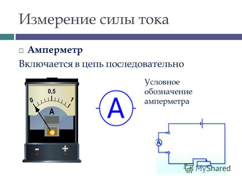 Измерение силы тока Амперметр Включается в цепь последовательно Условное обозначение амперметра