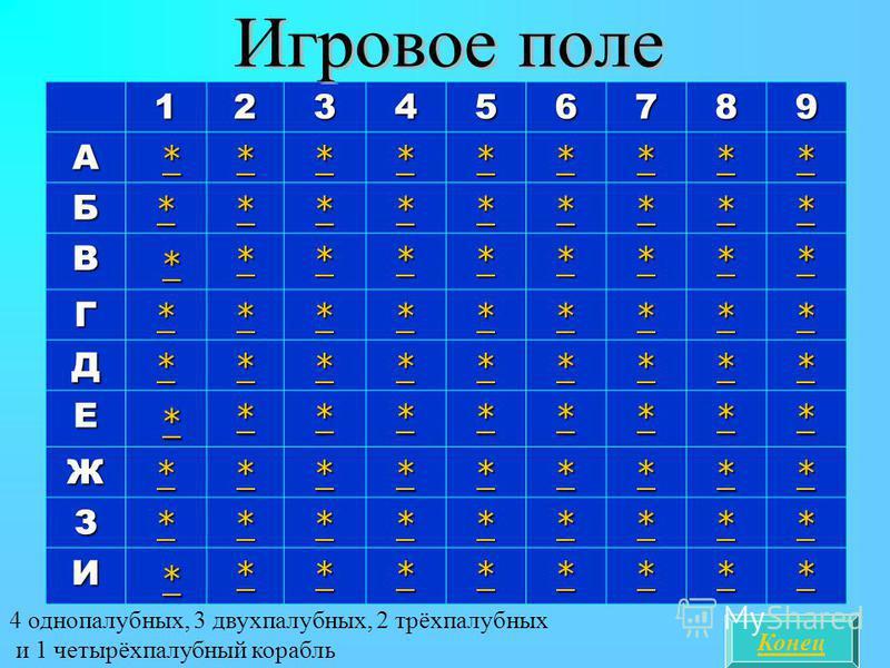 Для проведения игры класс разбивается на 2 группы. Команды поочередно «стреляют» в корабли, называя ячейки игрового поля (слайд 3). Нажимая на символ * в указанной ячейке проверяется результативность хода. Если одна из команд допустила промах, происх