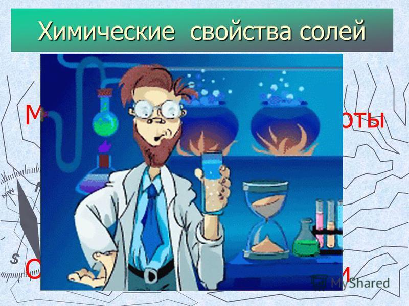 Химические свойства солей соли Металлы Основания Кислоты Соли