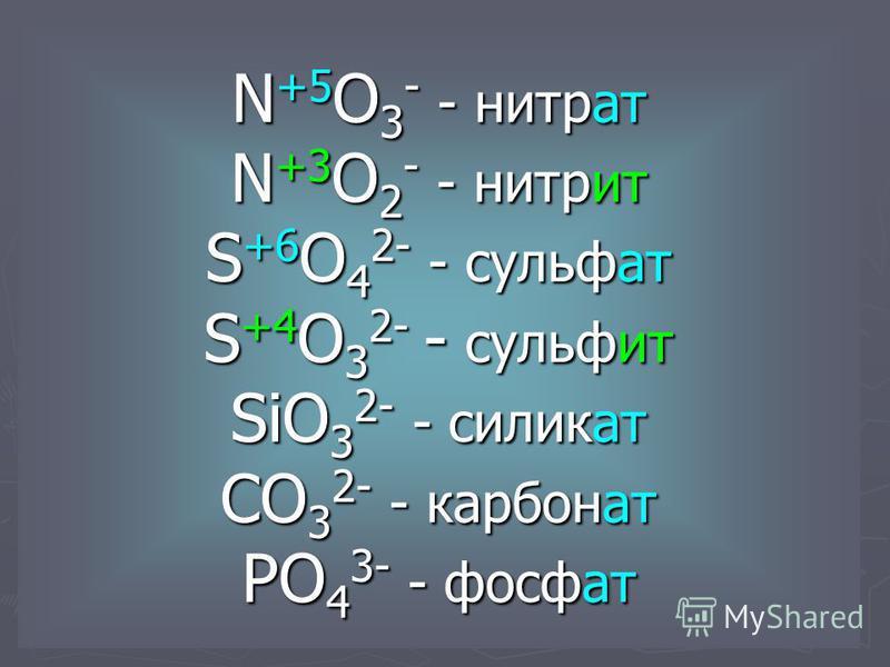 N +5 O 3 - - нитрат N +3 O 2 - - нитрит S +6 O 4 2- - сульфат S +4 O 3 2- - сульфит SiO 3 2- - силикат CO 3 2- - карбонат PO 4 3- - фосфат